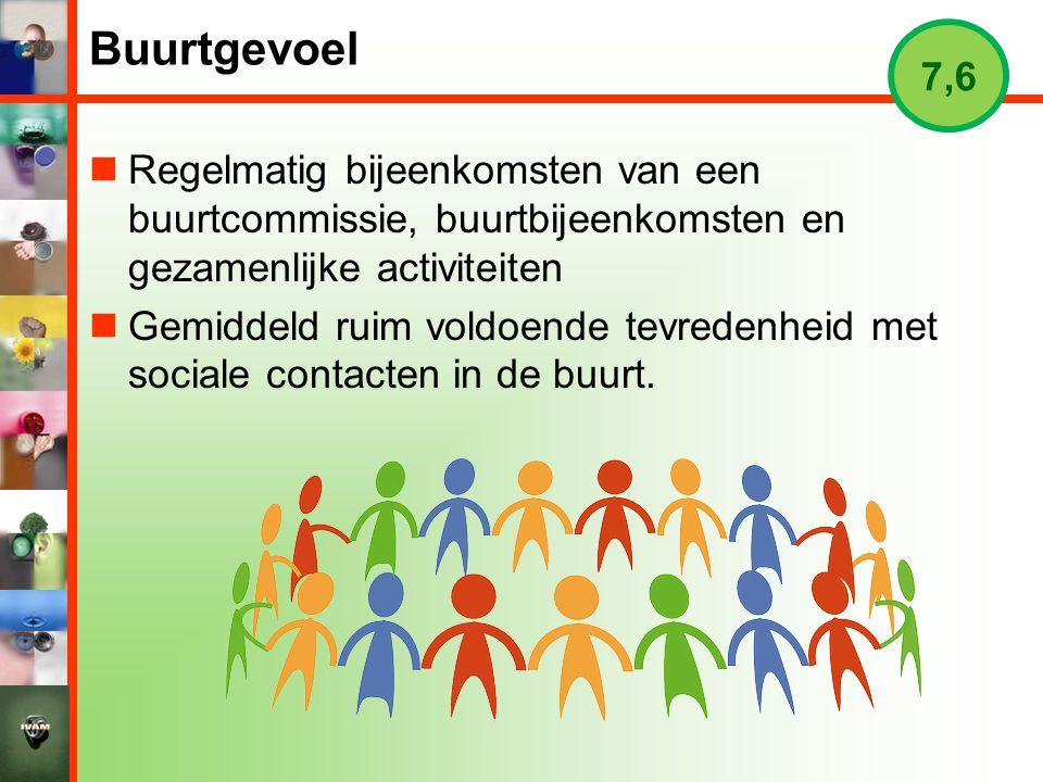 Buurtgevoel 7,6. Regelmatig bijeenkomsten van een buurtcommissie, buurtbijeenkomsten en gezamenlijke activiteiten.