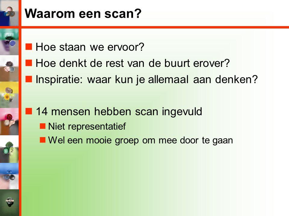 Waarom een scan Hoe staan we ervoor