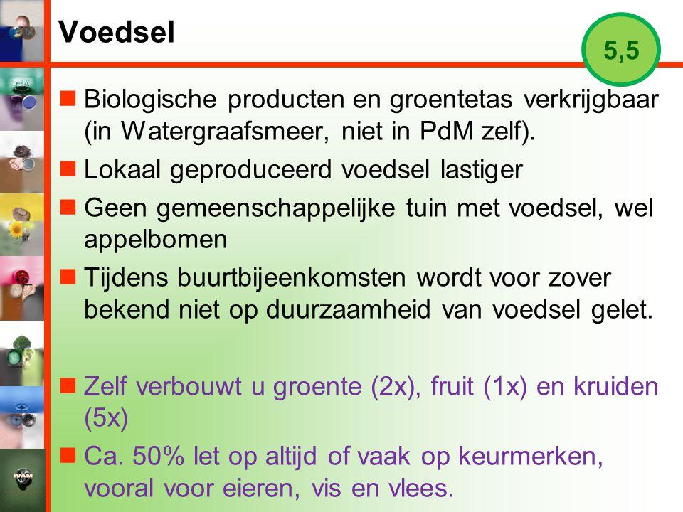 Voedsel 5,5. Biologische producten en groentetas verkrijgbaar (in Watergraafsmeer, niet in PdM zelf).