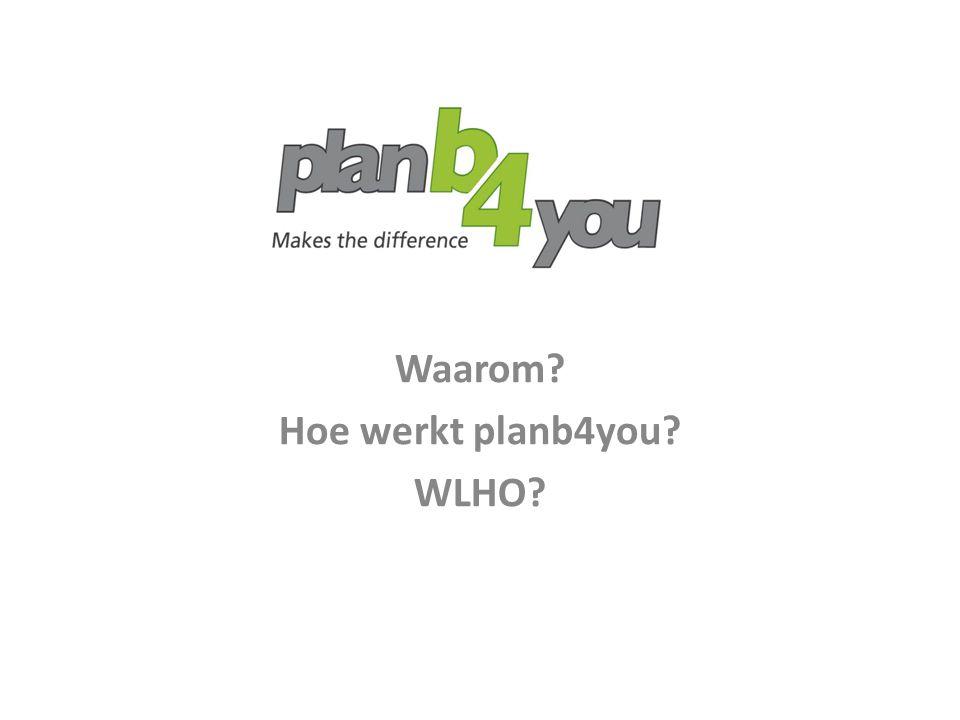 Waarom Hoe werkt planb4you WLHO