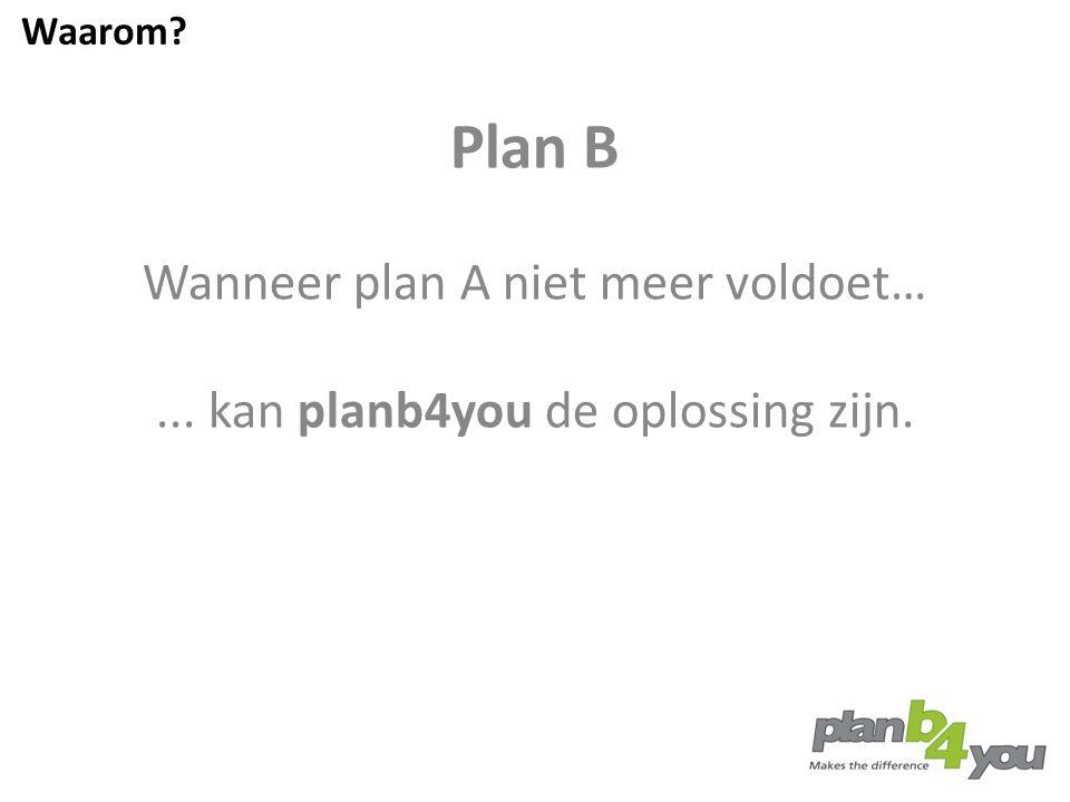 Plan B Wanneer plan A niet meer voldoet…