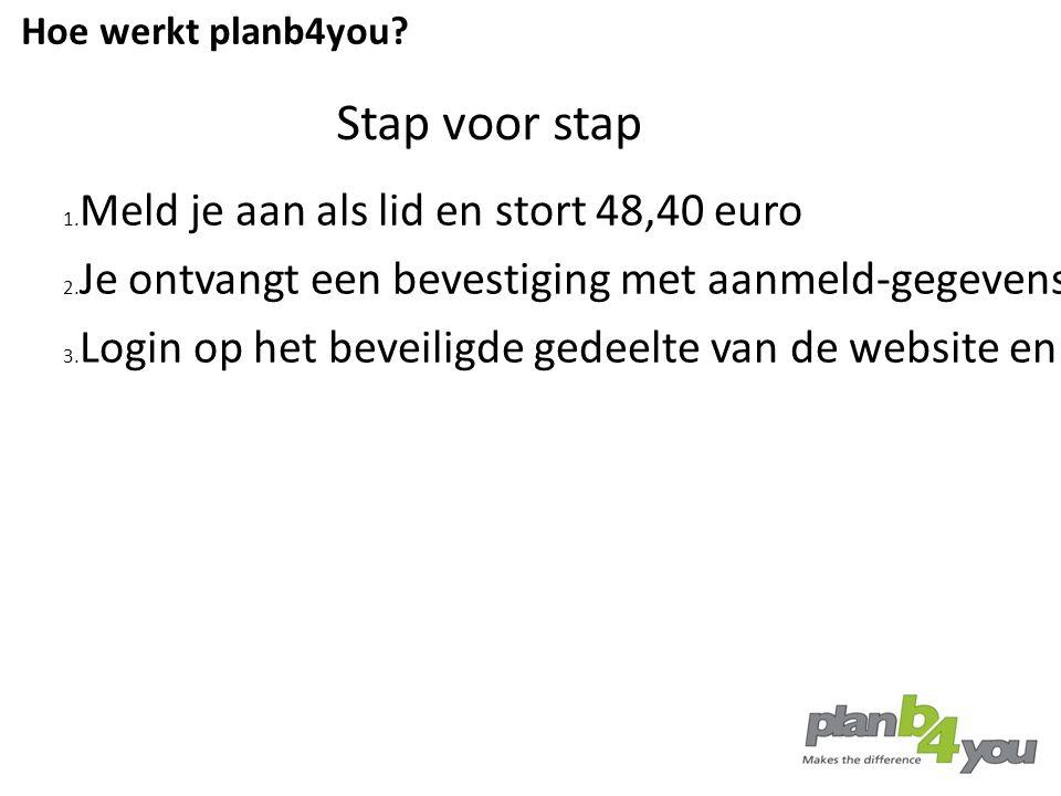 Stap voor stap Meld je aan als lid en stort 48,40 euro