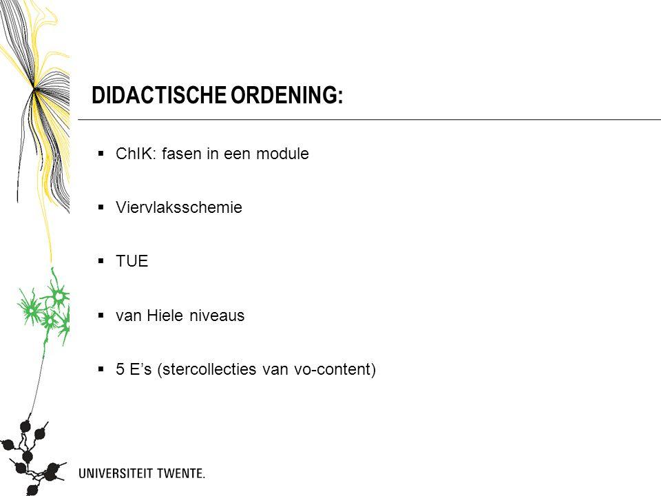 Didactische ordening: