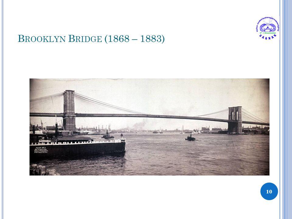 Brooklyn Bridge (1868 – 1883) Ik had ook kunnen beginnen met Robert Boyle … Boyle kennen we van de wet van Boyle (P * V = k)