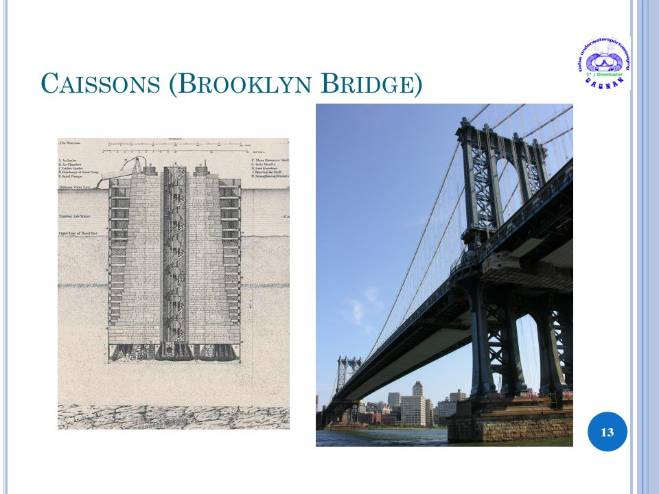 Caissons (Brooklyn Bridge)