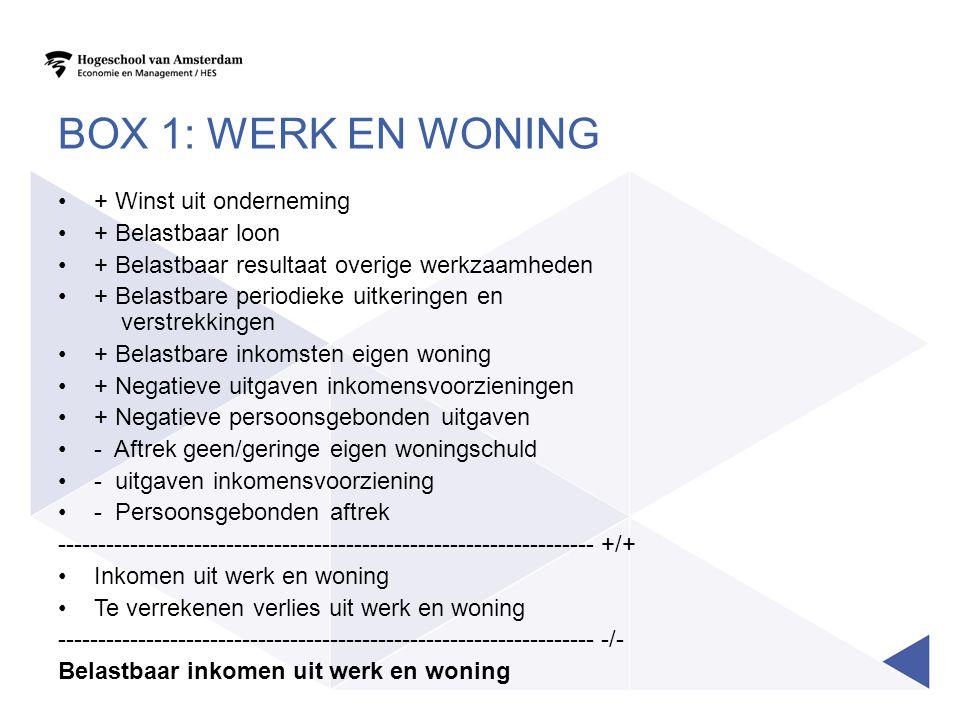 Box 1: werk en woning + Winst uit onderneming + Belastbaar loon
