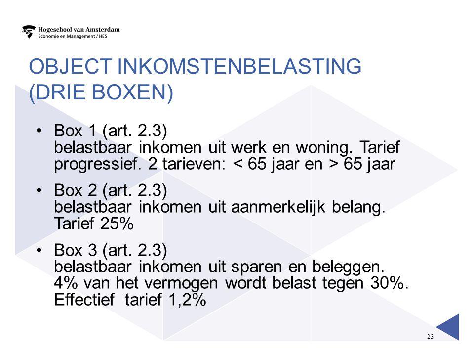 Object inkomstenbelasting (Drie boxen)