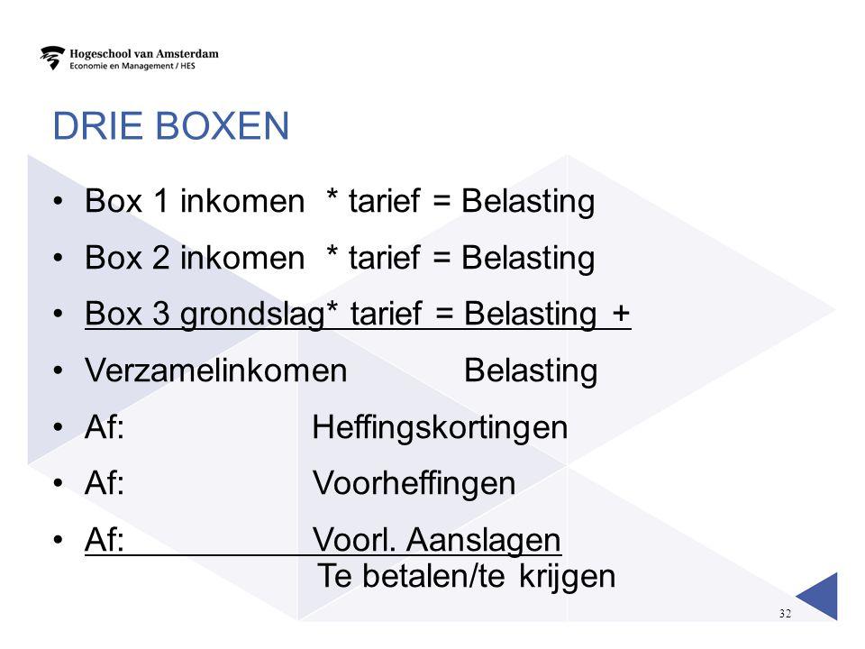 Drie boxen Box 1 inkomen * tarief = Belasting