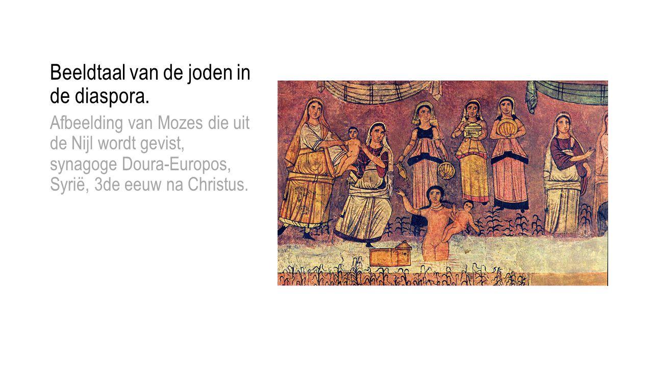 Beeldtaal van de joden in de diaspora.