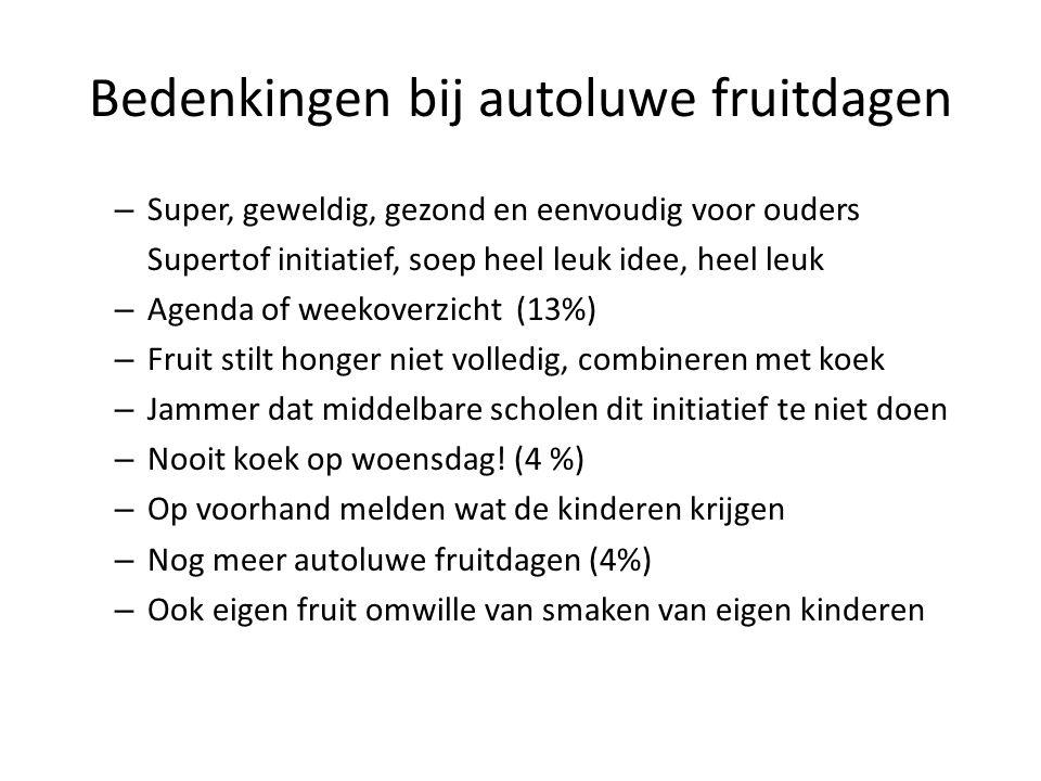 Bedenkingen bij autoluwe fruitdagen