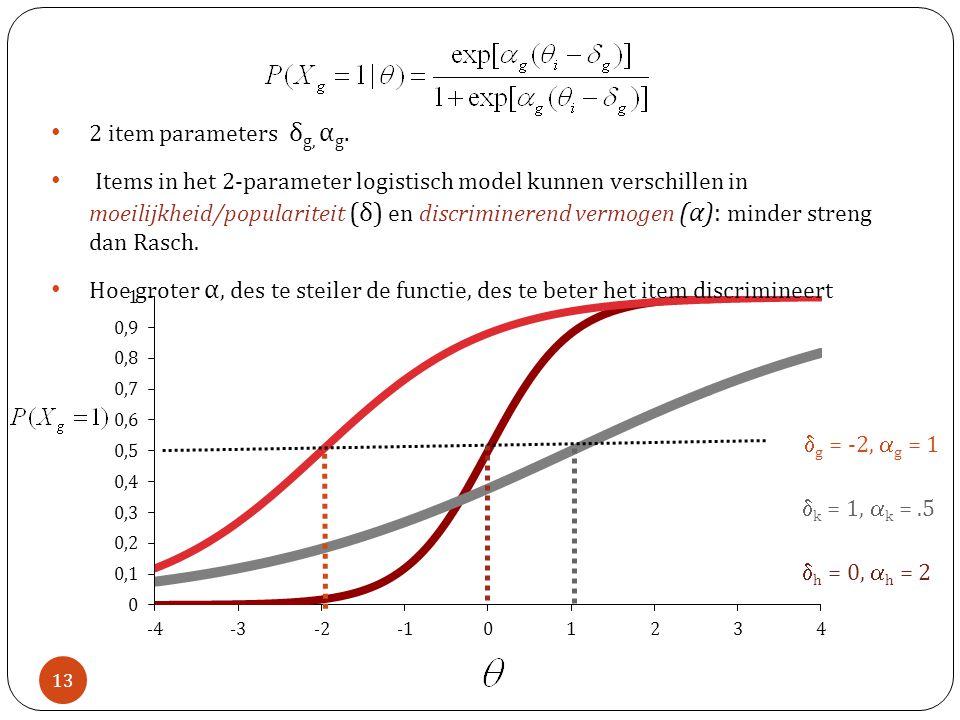 2 item parameters δg, αg.