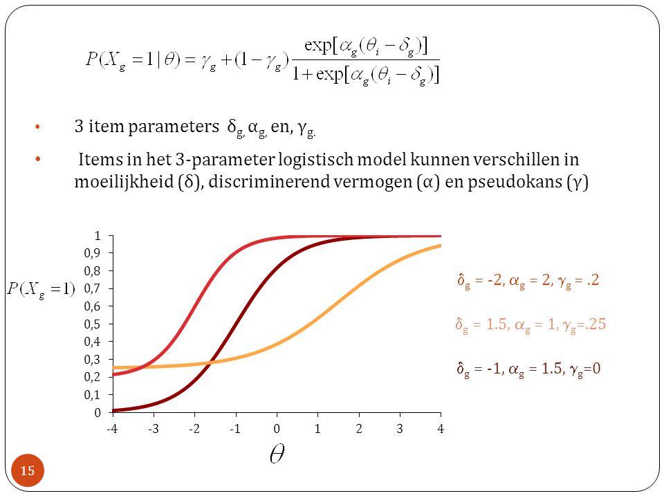 3 item parameters δg, αg, en, γg.