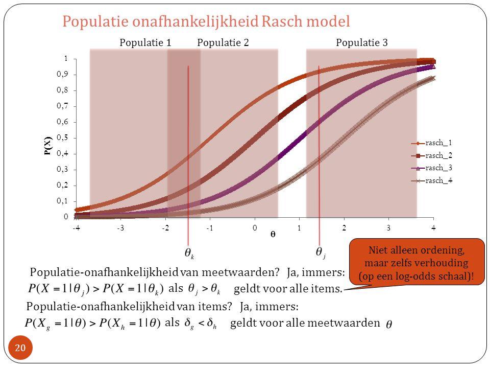 Niet alleen ordening, maar zelfs verhouding (op een log-odds schaal)!