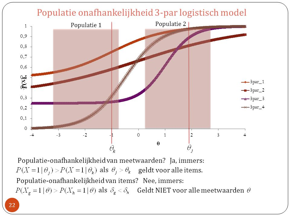 Populatie onafhankelijkheid 3-par logistisch model
