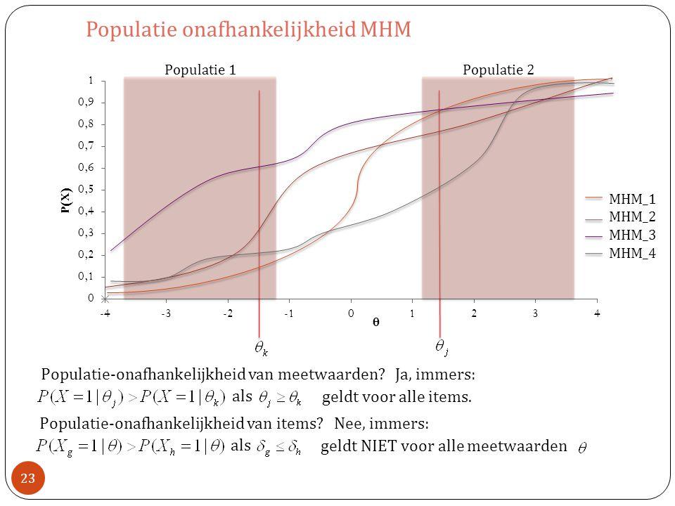 Populatie onafhankelijkheid MHM