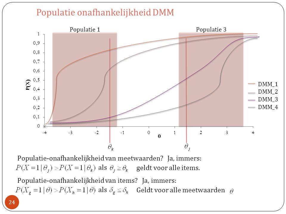 Populatie onafhankelijkheid DMM