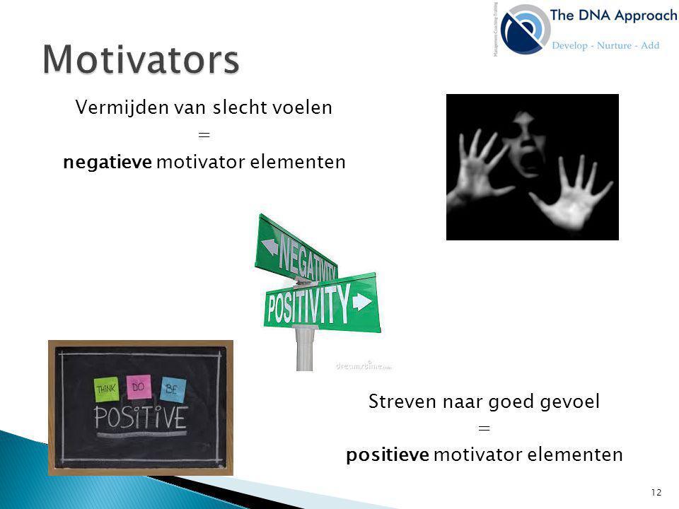 Motivators Vermijden van slecht voelen = negatieve motivator elementen