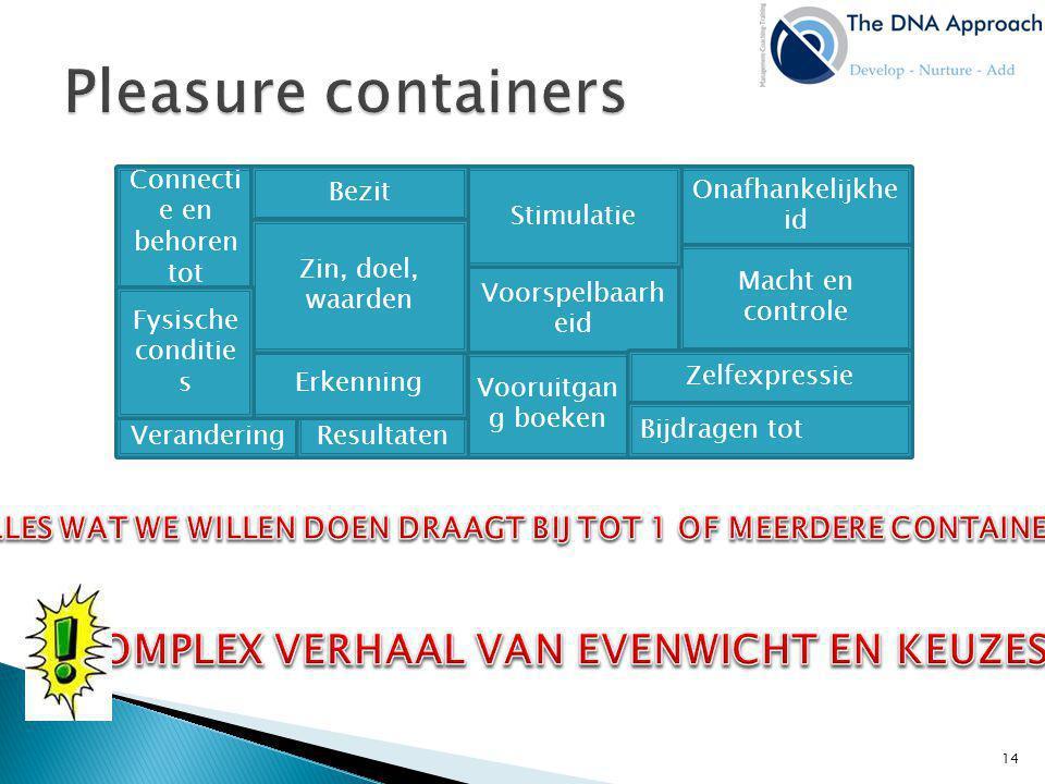 Pleasure containers COMPLEX VERHAAL VAN EVENWICHT EN KEUZES