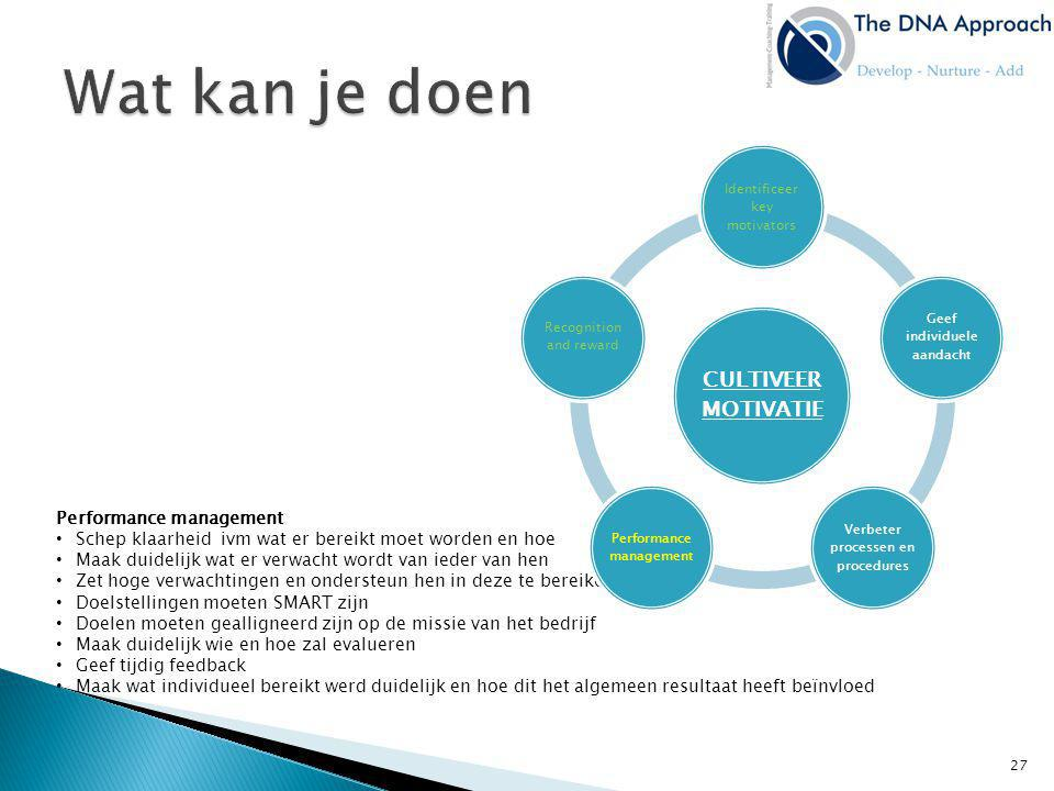 Wat kan je doen CULTIVEER MOTIVATIE Performance management