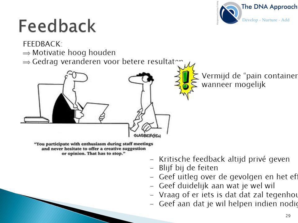 Feedback FEEDBACK: Motivatie hoog houden