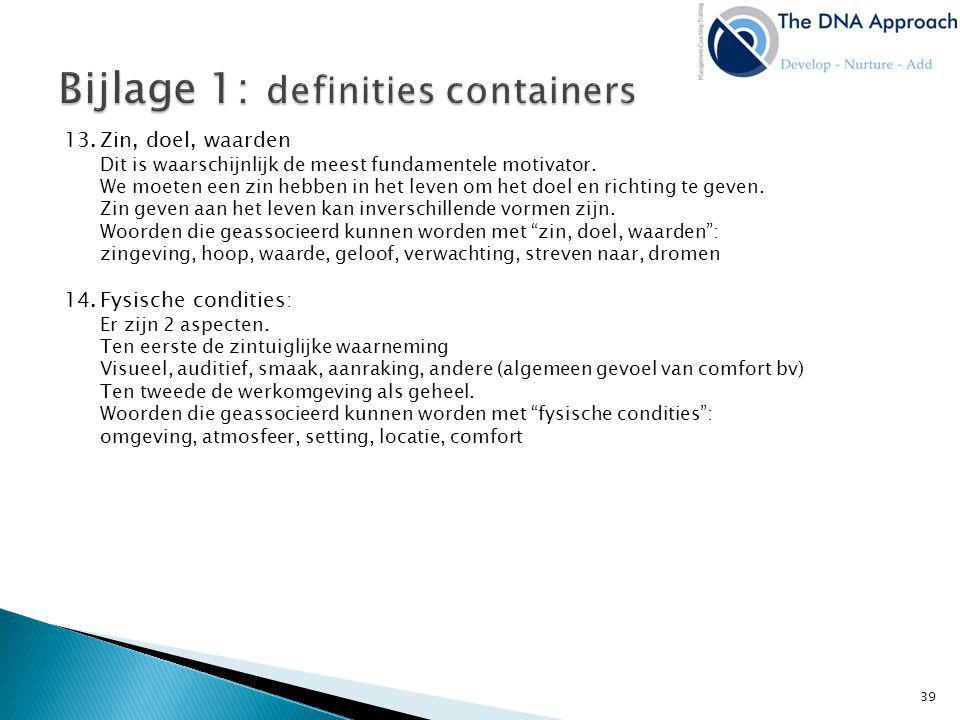 Bijlage 1: definities containers