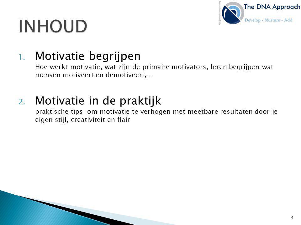 INHOUD Motivatie begrijpen Hoe werkt motivatie, wat zijn de primaire motivators, leren begrijpen wat mensen motiveert en demotiveert,…
