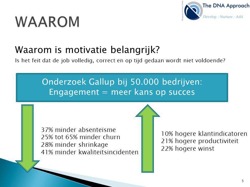WAAROM Waarom is motivatie belangrijk