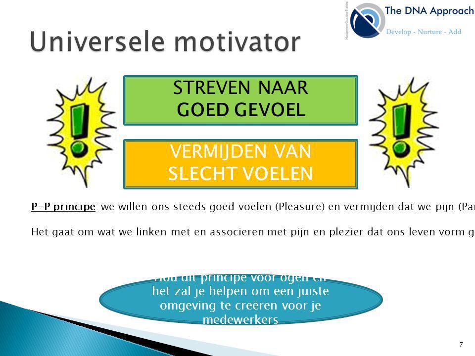 Universele motivator STREVEN NAAR GOED GEVOEL VERMIJDEN VAN