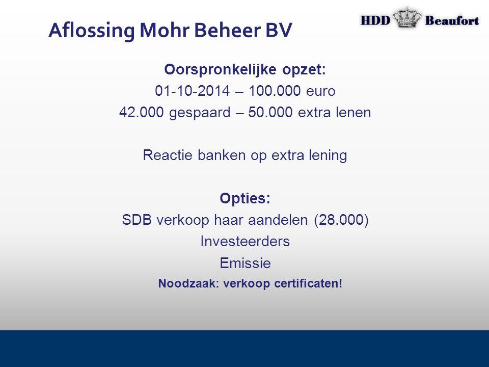 Aflossing Mohr Beheer BV