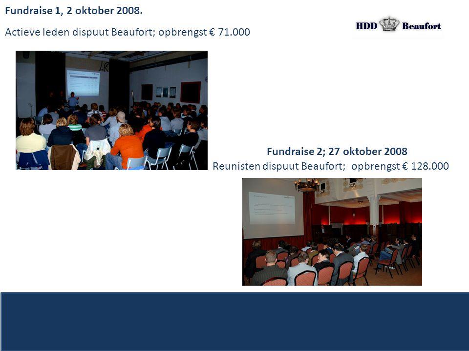 Actieve leden dispuut Beaufort; opbrengst € 71.000