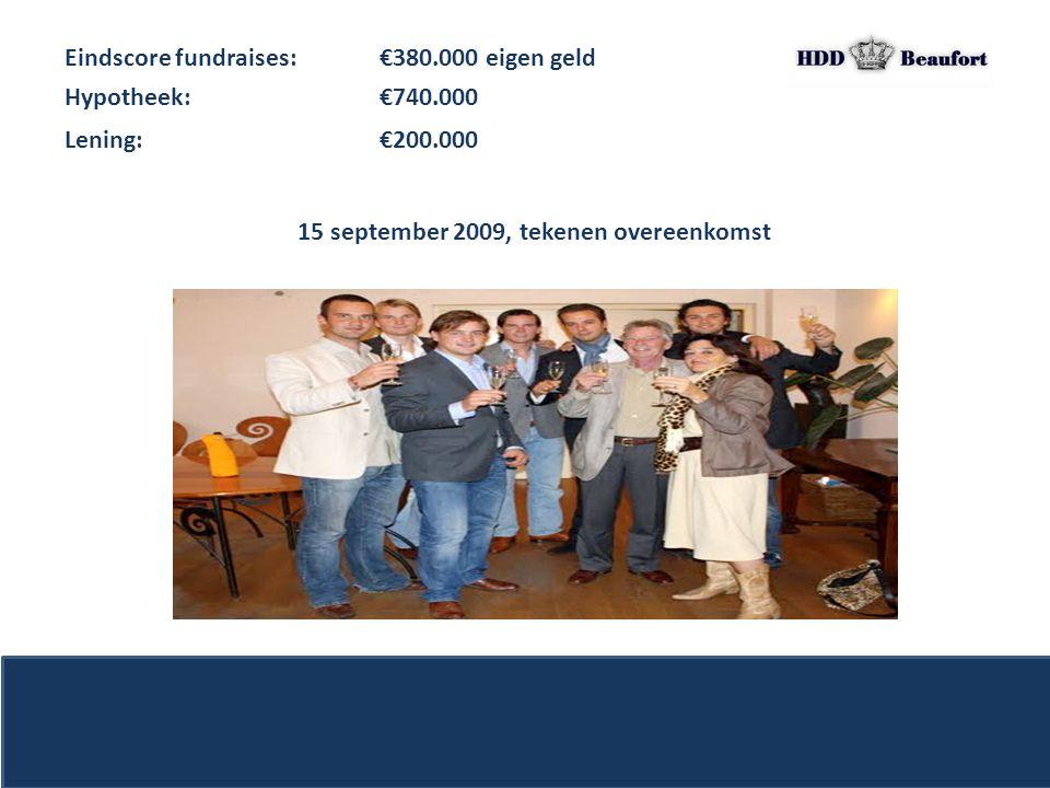 Eindscore fundraises: €380.000 eigen geld