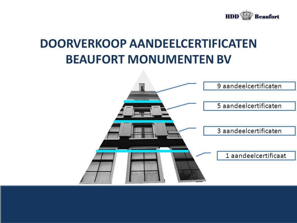 DOORVERKOOP AANDEELCERTIFICATEN BEAUFORT MONUMENTEN BV