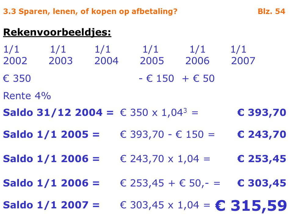 3.3 Sparen, lenen, of kopen op afbetaling Blz. 54