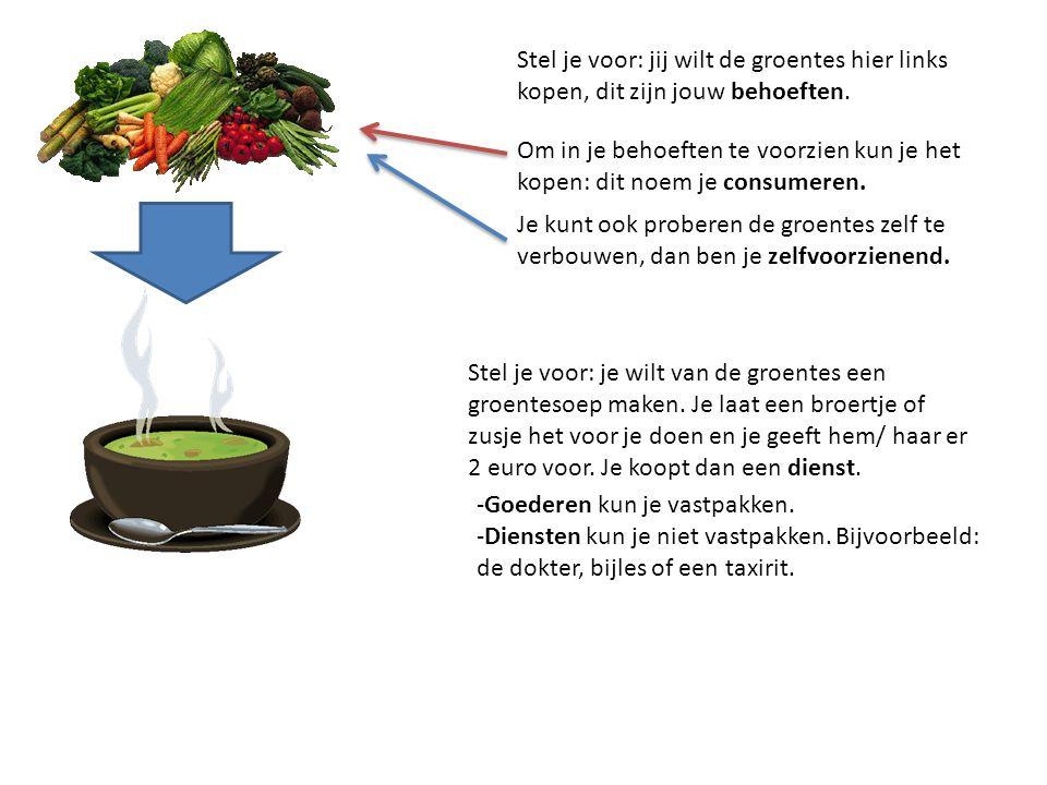 Stel je voor: jij wilt de groentes hier links kopen, dit zijn jouw behoeften.