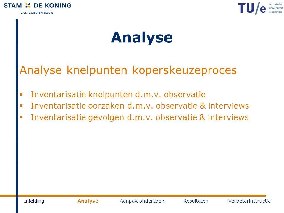 Analyse Analyse knelpunten koperskeuzeproces