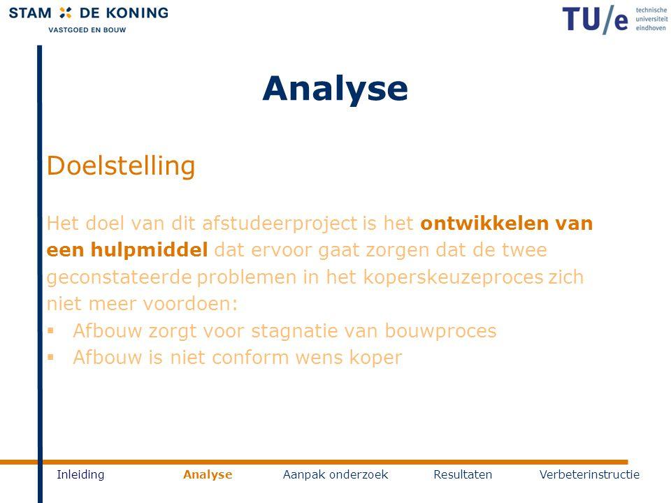 Analyse Doelstelling. Het doel van dit afstudeerproject is het ontwikkelen van. een hulpmiddel dat ervoor gaat zorgen dat de twee.