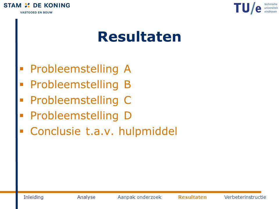 Resultaten Probleemstelling A Probleemstelling B Probleemstelling C