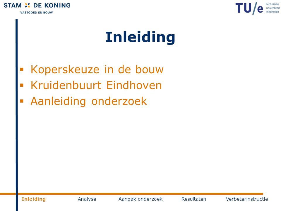 Inleiding Koperskeuze in de bouw Kruidenbuurt Eindhoven