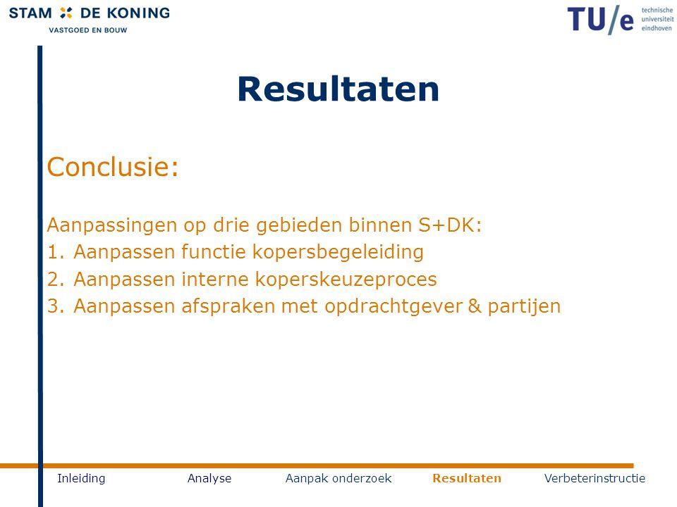 Resultaten Conclusie: Aanpassingen op drie gebieden binnen S+DK: