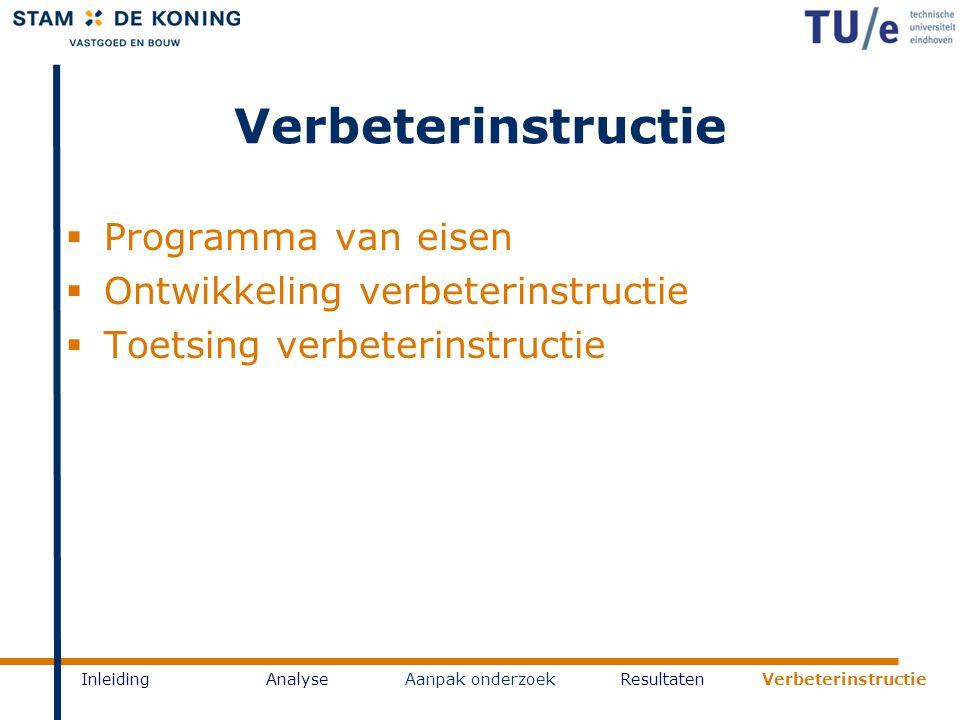 Verbeterinstructie Programma van eisen Ontwikkeling verbeterinstructie