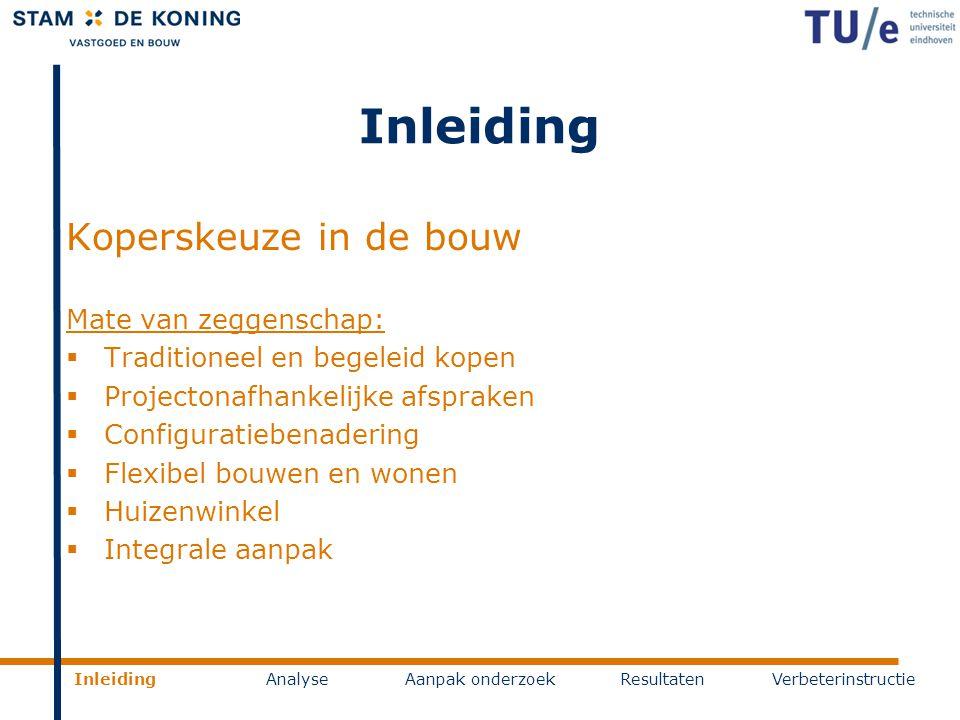 Inleiding Koperskeuze in de bouw Mate van zeggenschap: