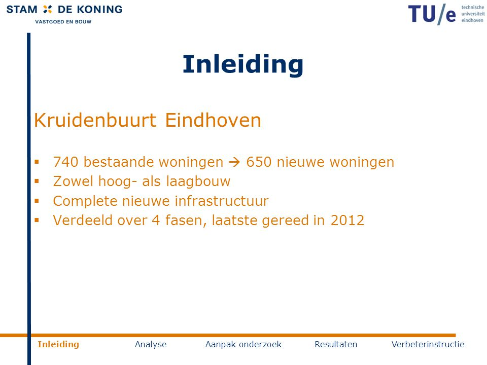 Inleiding Kruidenbuurt Eindhoven