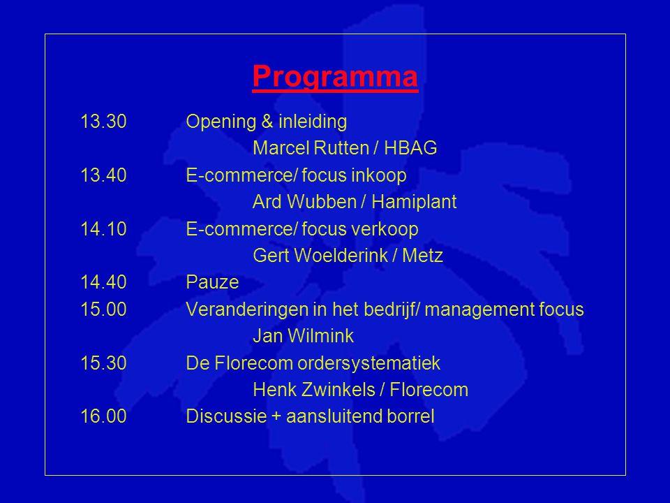 Programma 13.30 Opening & inleiding Marcel Rutten / HBAG
