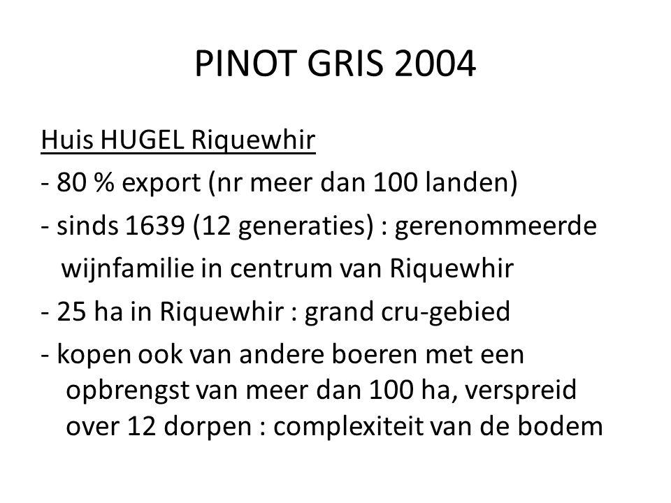 PINOT GRIS 2004 Huis HUGEL Riquewhir