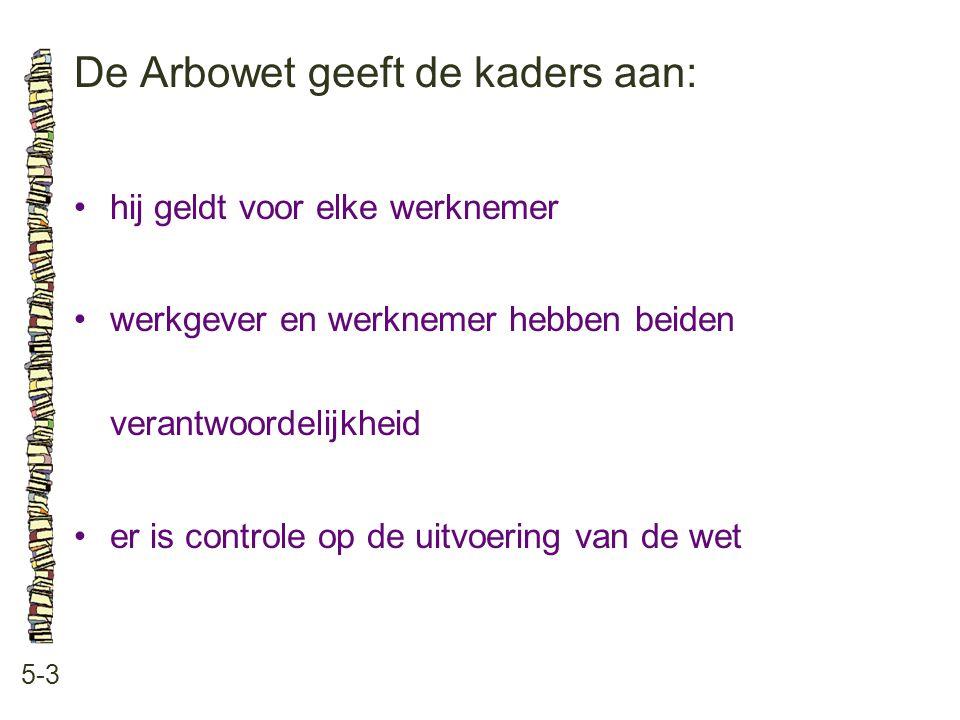 De Arbowet geeft de kaders aan: