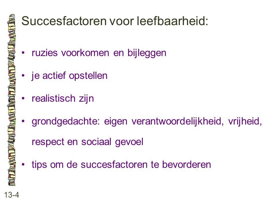Succesfactoren voor leefbaarheid: