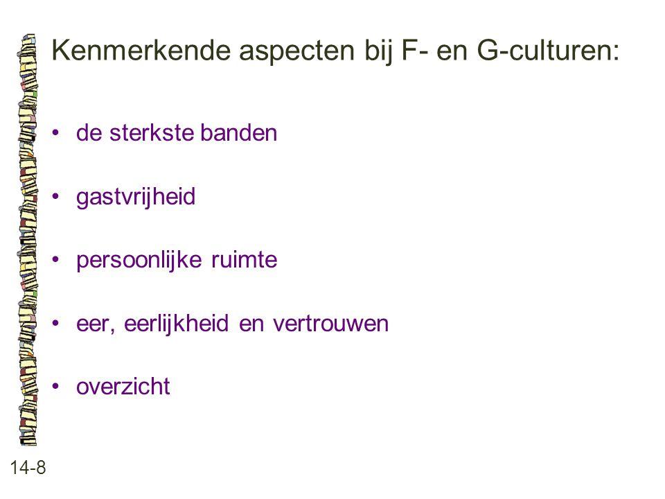 Kenmerkende aspecten bij F- en G-culturen:
