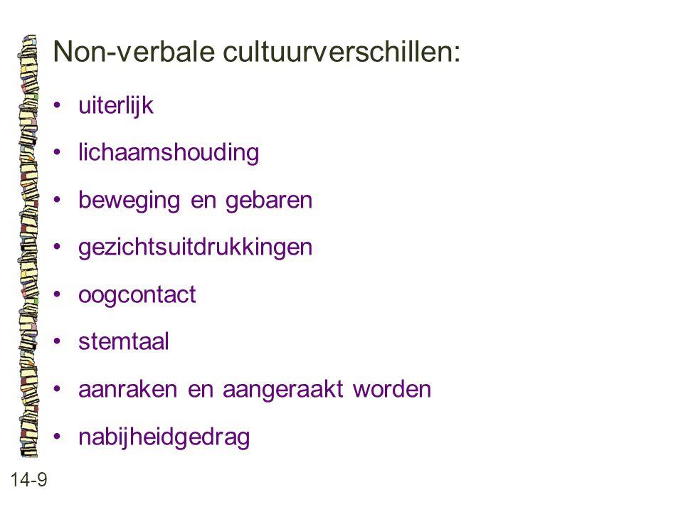 Non-verbale cultuurverschillen: