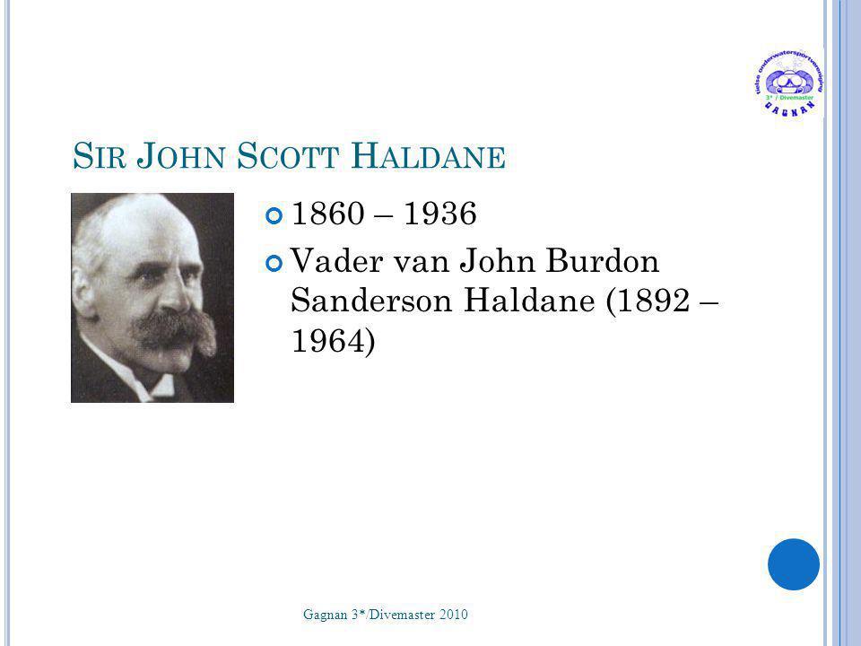 Sir John Scott Haldane 1860 – 1936