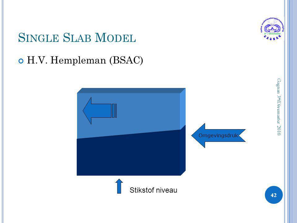 Single Slab Model H.V. Hempleman (BSAC) Stikstof niveau